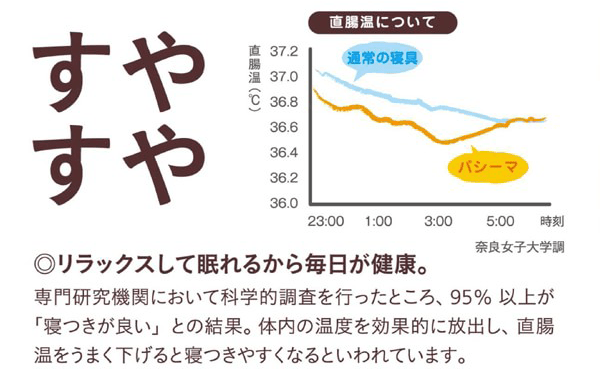 パシーマの特長 効率的な深部体温の低下